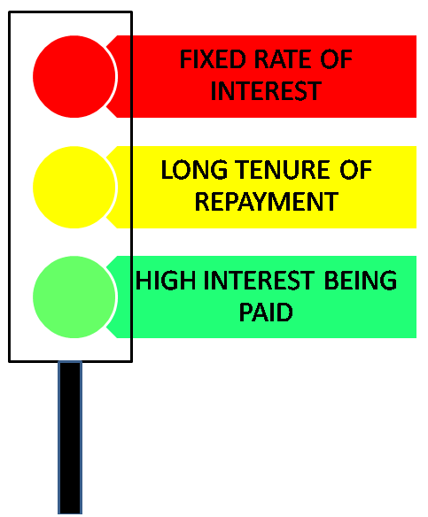 how to not pay interest on osap loan