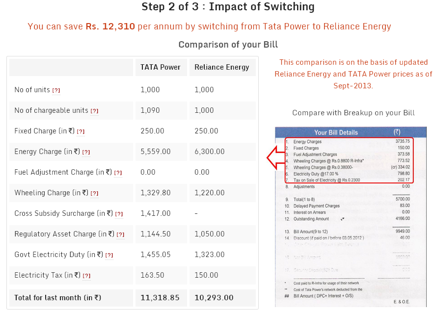 Commercial Electricity Consumers: Switch To Reliance To ...