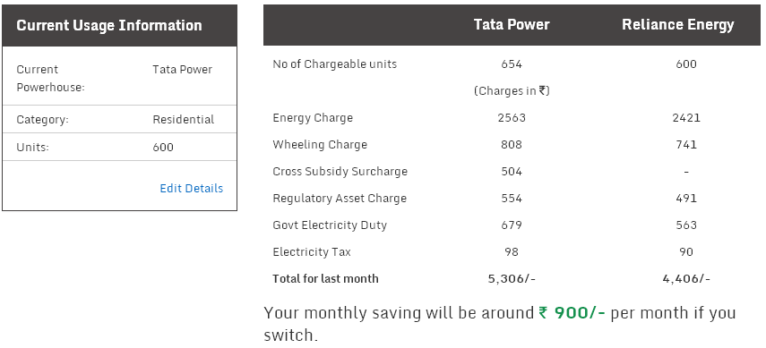 Power provider comparison
