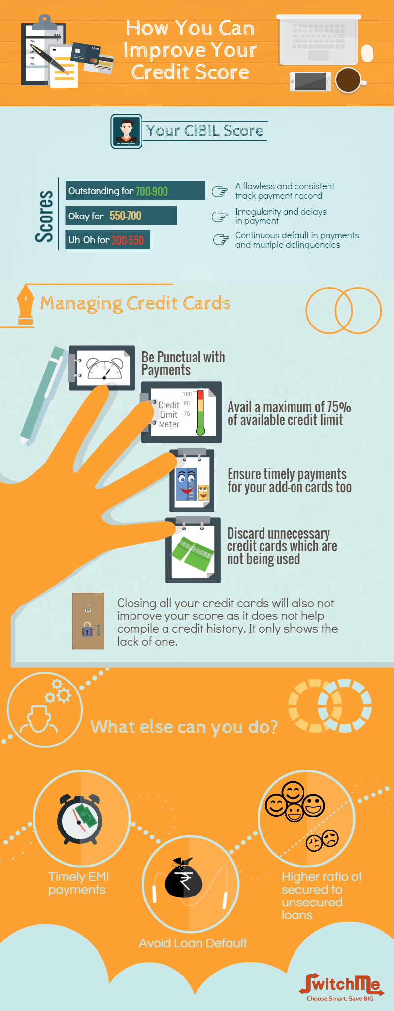 Need A Home Loan Ensure A Great Credit Score Infographic Home