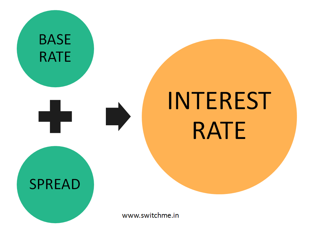 Definition of 'Base Rate'