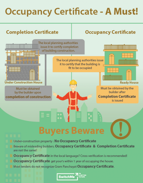 Why the occupancy certificate is essential for home buyers home what is the occupancy certificate yadclub Choice Image