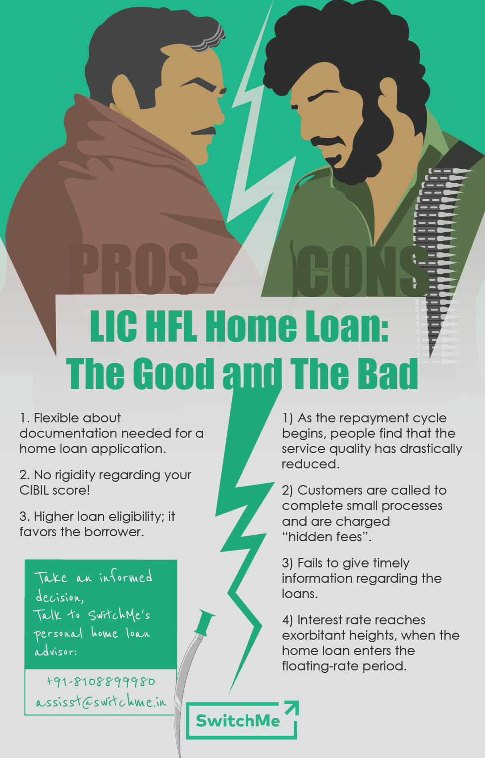 Lichfl housing loan the good & the bad [infographic] home.