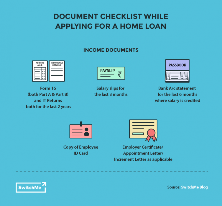 document_checklist_INCOME