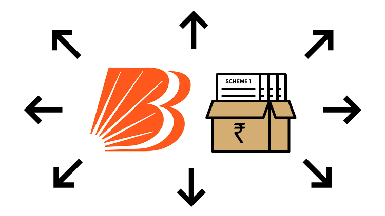 Bank of Baroda home loan products